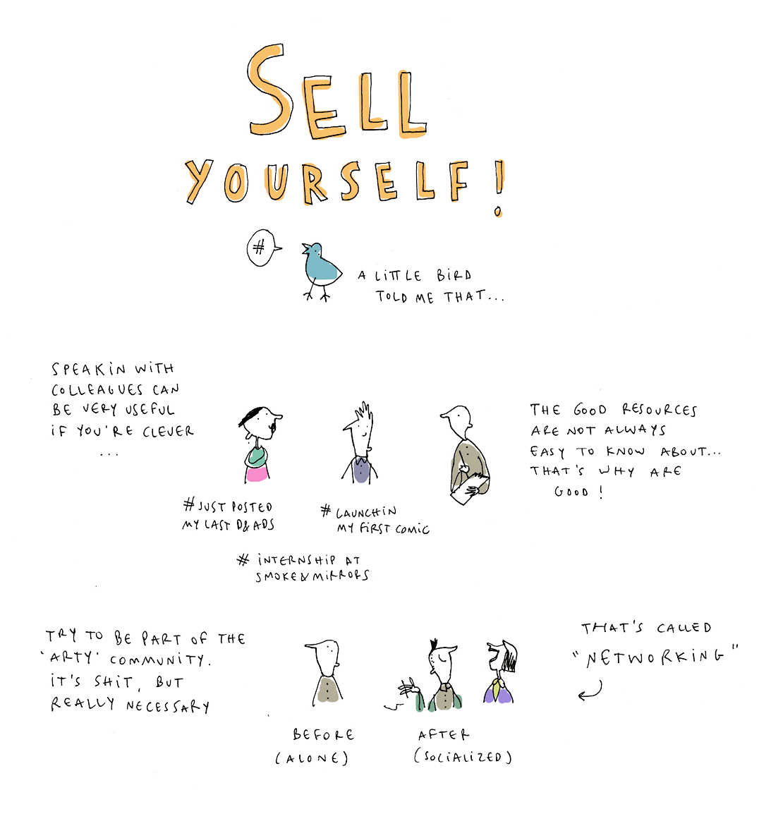 sell yourself related keywords suggestions sell yourself long sell yourself square merge